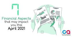7 Financial Aspects